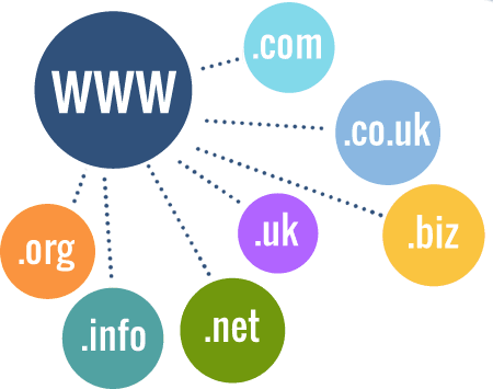 Domain name registration system at Ukvalley Technologies